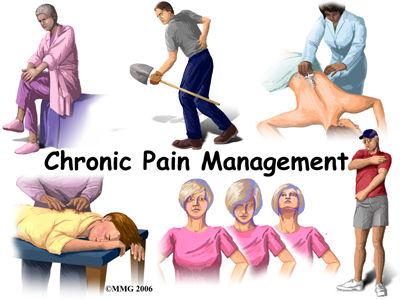 Chronic pain managemebnt