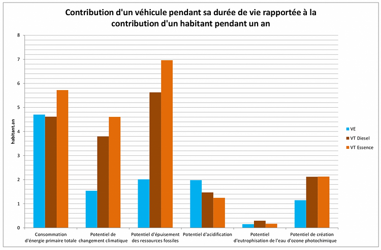 90511_acv-comparative-ve-vt-rapport-1024
