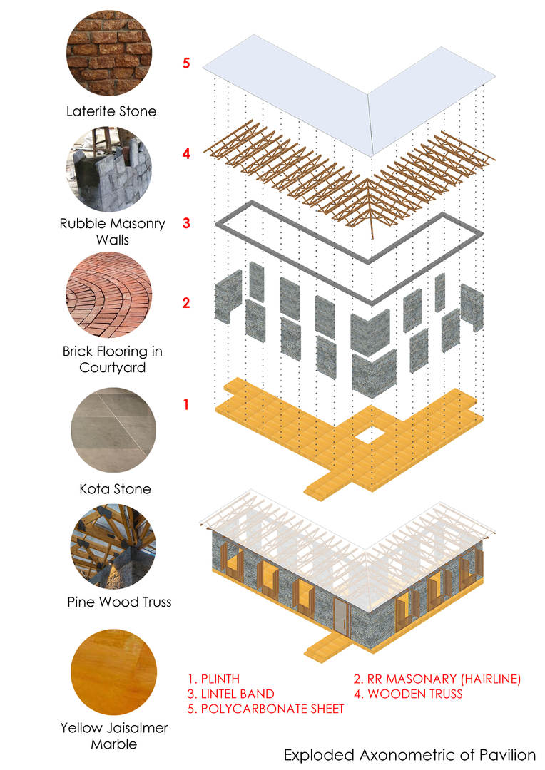 5.Details and material specification.jpg