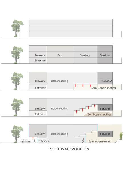 Sectional evolution .jpg