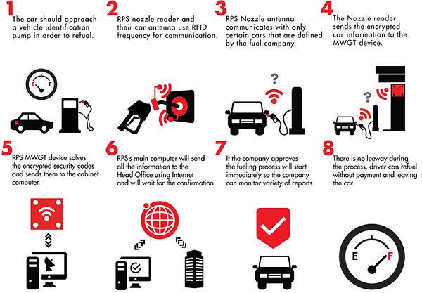 RPS-FuelMatic11.jpg