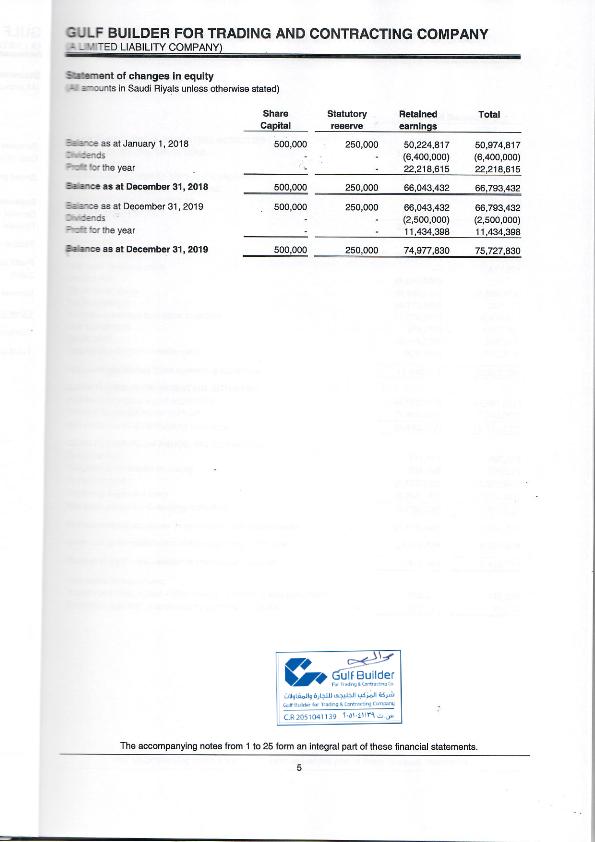 Financial Statement 2019 (EN)_007