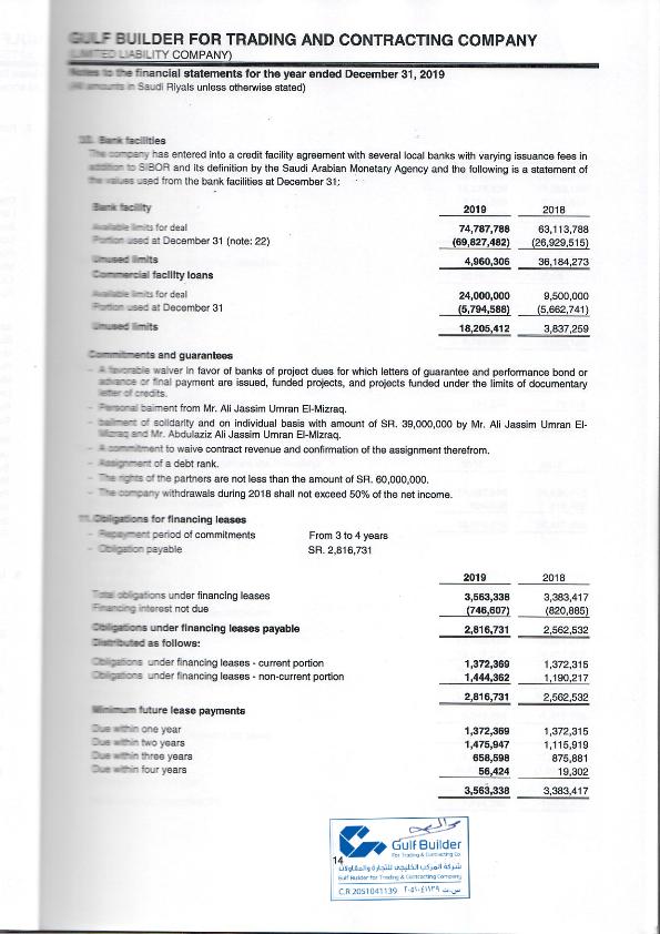 Financial Statement 2019 (EN)_016