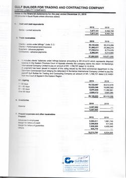 Financial Statement 2019 (EN)_014