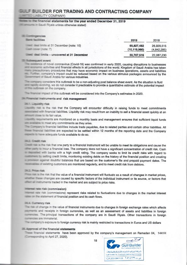 Financial Statement 2019 (EN)_020