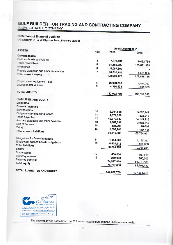 Financial Statement 2019 (EN)_005