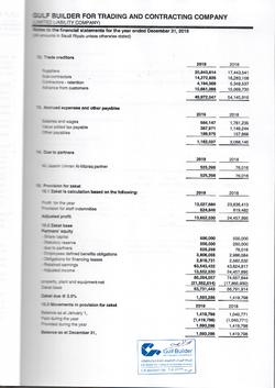 Financial Statement 2019 (EN)_017