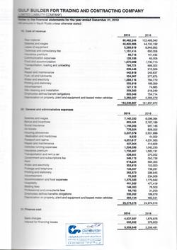 Financial Statement 2019 (EN)_019