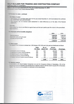 Financial Statement 2019 (EN)_018