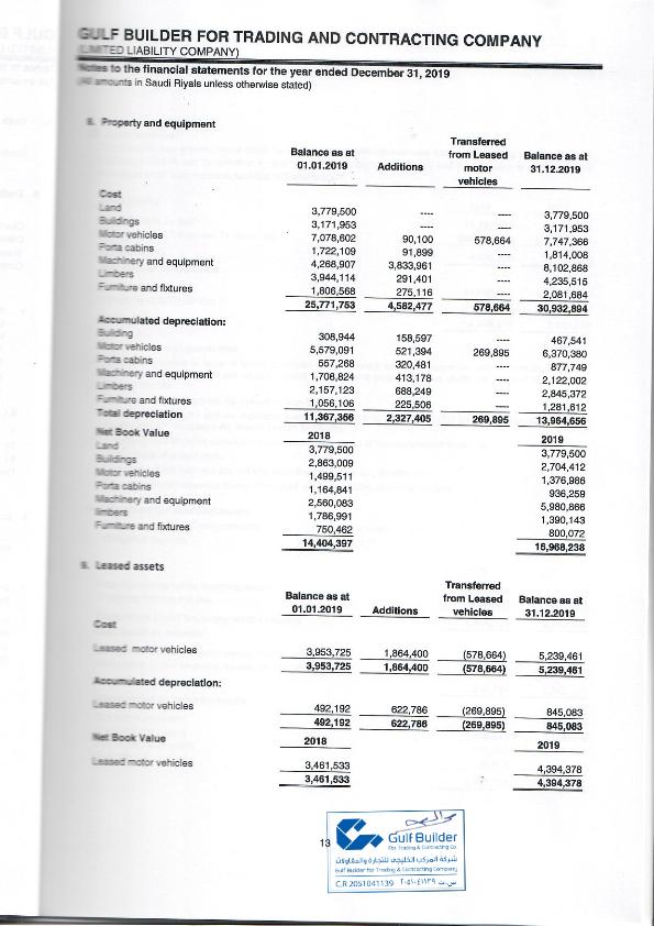 Financial Statement 2019 (EN)_015