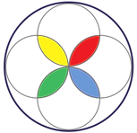 purnam meditation logo