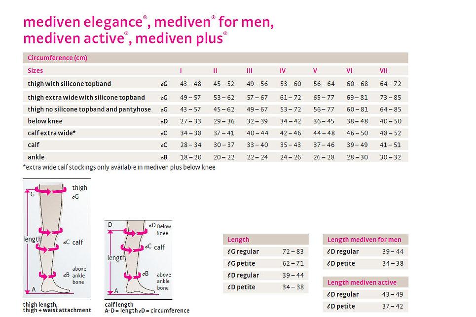 medi-chart.jpg