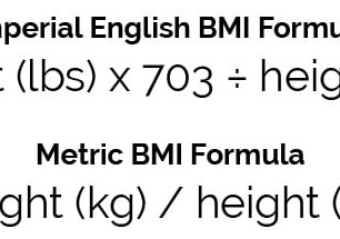 What BMI is not telling you