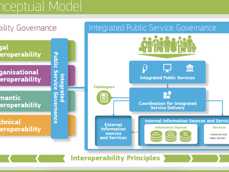 Will the European Interoperability Framework be a Game Changer?
