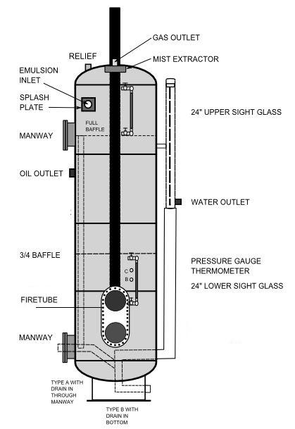 Wondrous Heatertreaterdiagram Basic Electronics Wiring Diagram Wiring Cloud Usnesfoxcilixyz