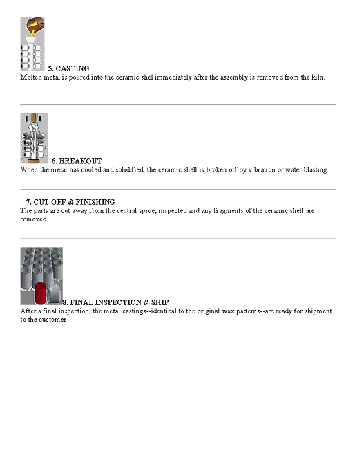 Investment Casting Process_Page_2.png