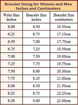 Bracelet Sizing for Men and Women - Copy