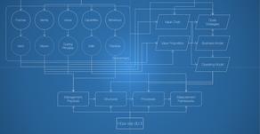 An Organisational Blueprint for Success