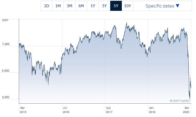stock market crash image