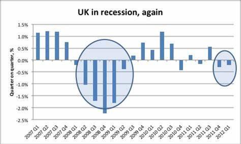 uk recession graph image