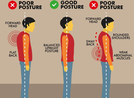 Why Good Posture is Important for the Whole Body and Mind