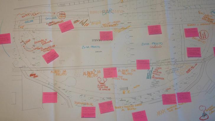 studio di raccolta idee stakeholder.jpg