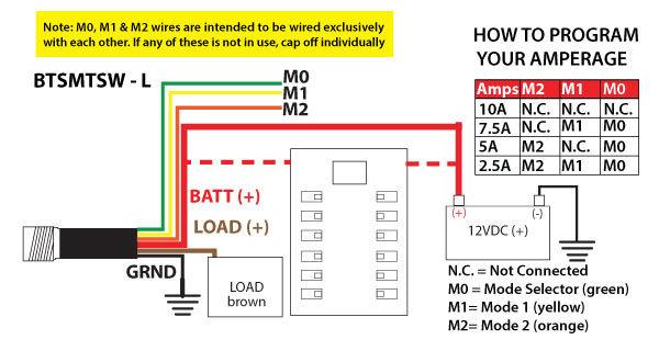 M M Wiring Diagram on