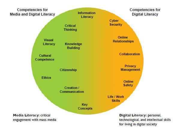 literacy-chart_0.jpg