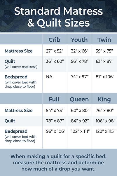 MattressQuiltSizes_chart.jpg