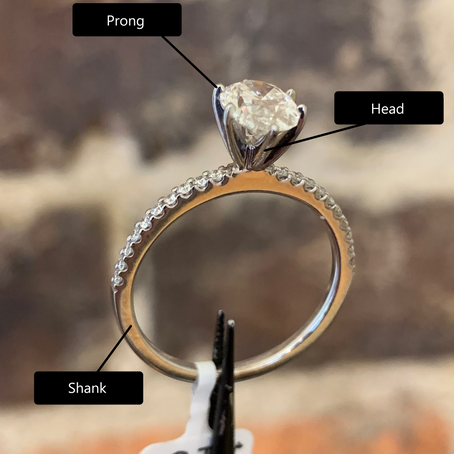 Engagement Ring Anatomy 101
