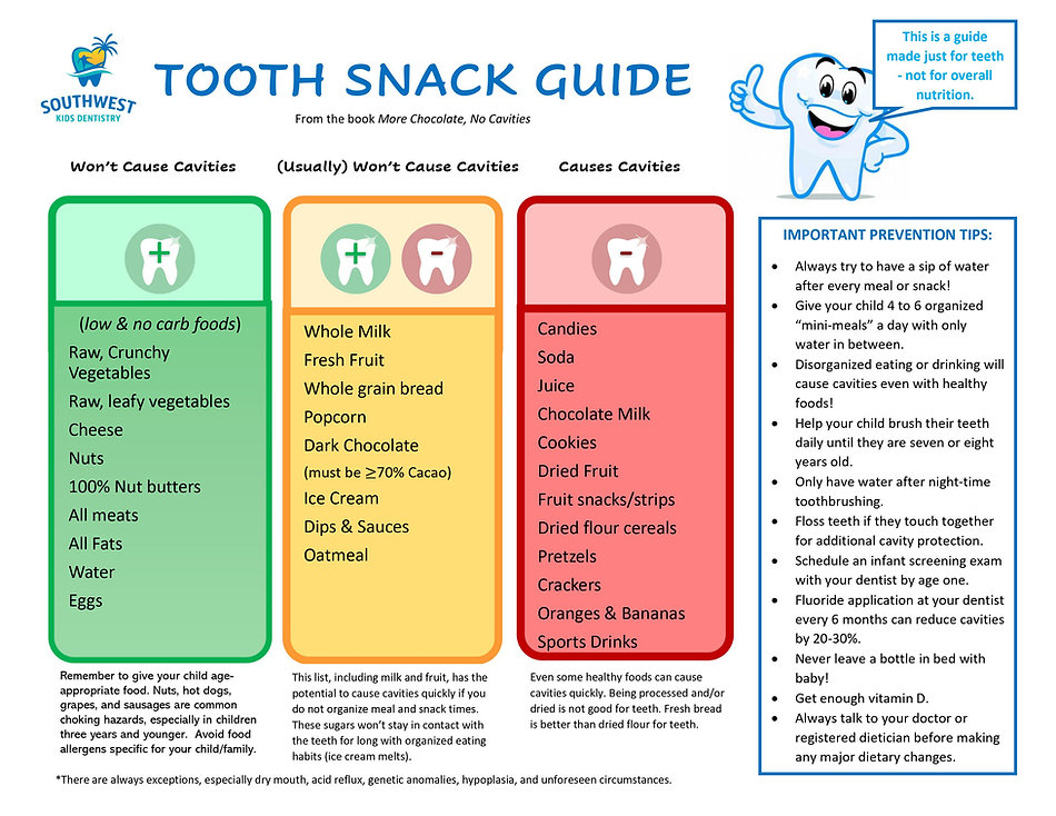 Tooth Snack Guide.jpg
