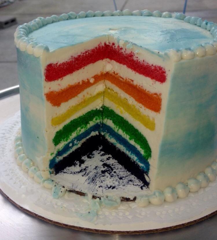 Blue Swirl Rainbow Cake