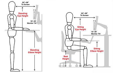 Ergnomic positions