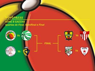 Confira os confrontos das Quartas de Final, Semifinal e Final da Série B 2018