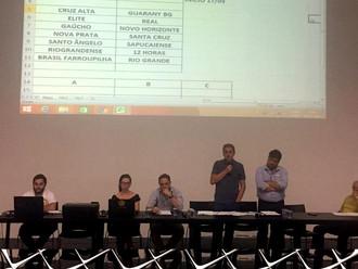 Congresso Técnico da Segunda Divisão Gaúcha - Série B - Edição 2019