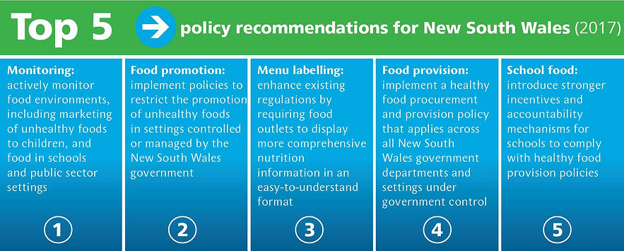 Top 5 NSW recommendations.JPG