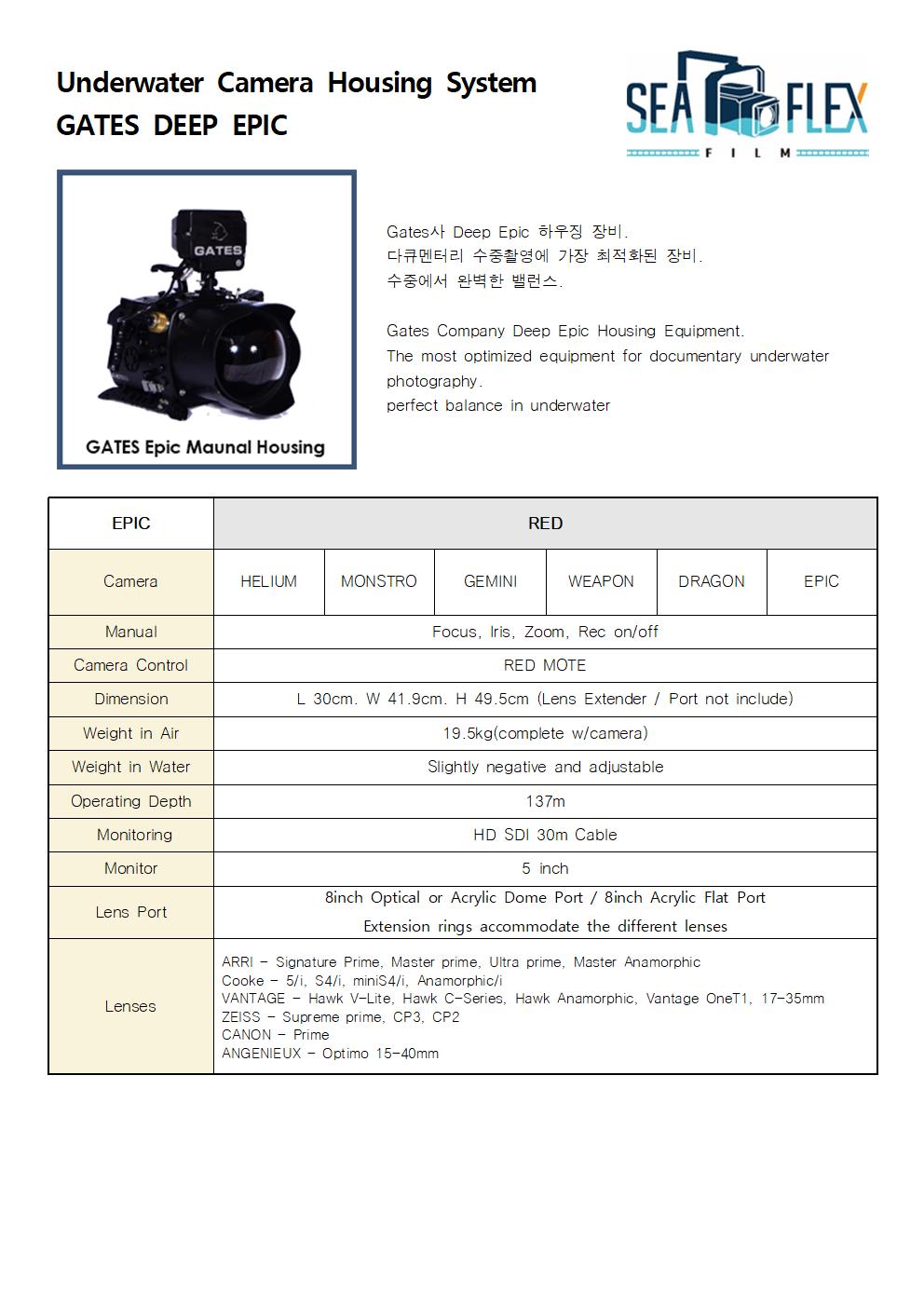 seaflex manual cam_gates.png
