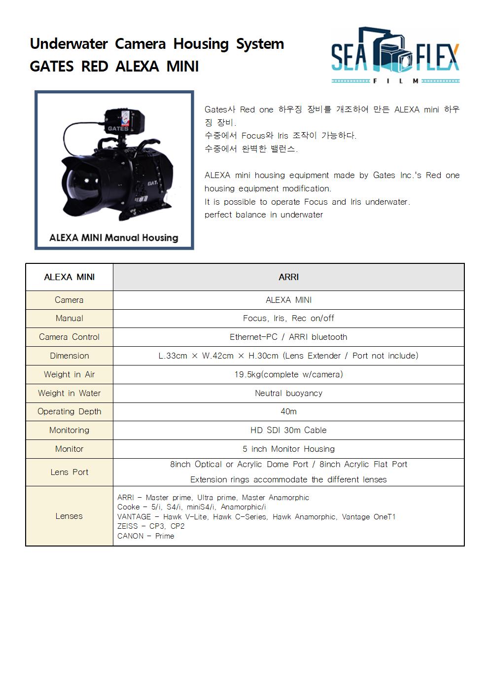 seaflex manual cam_MINI.png