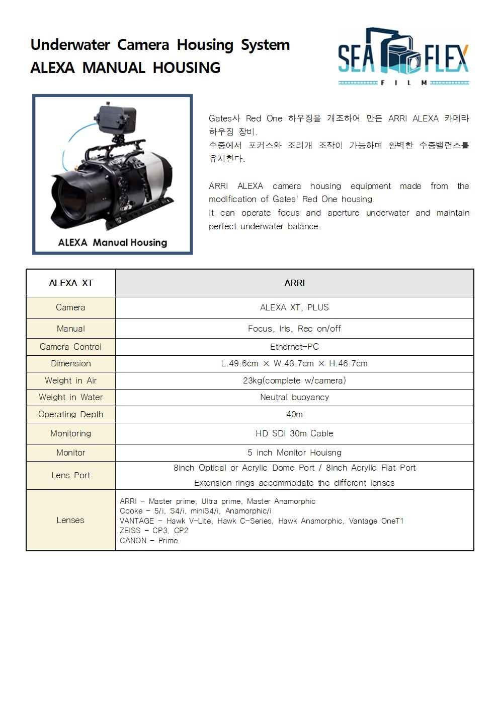 seaflex manual cam_ALEXA.png