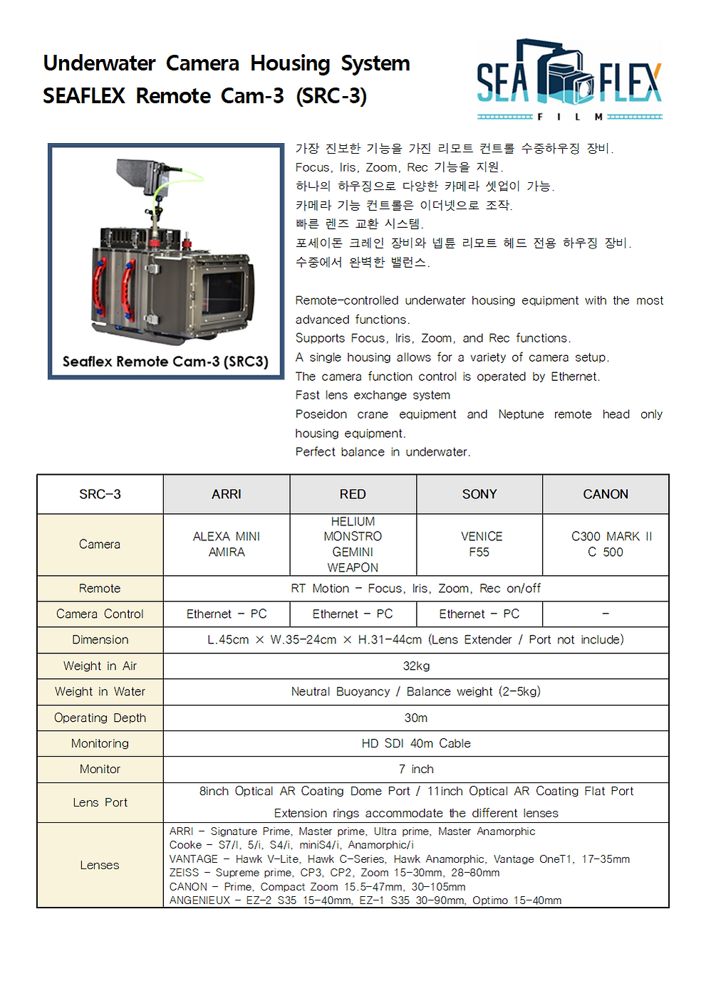 seaflex remote cam_SRC-3.png