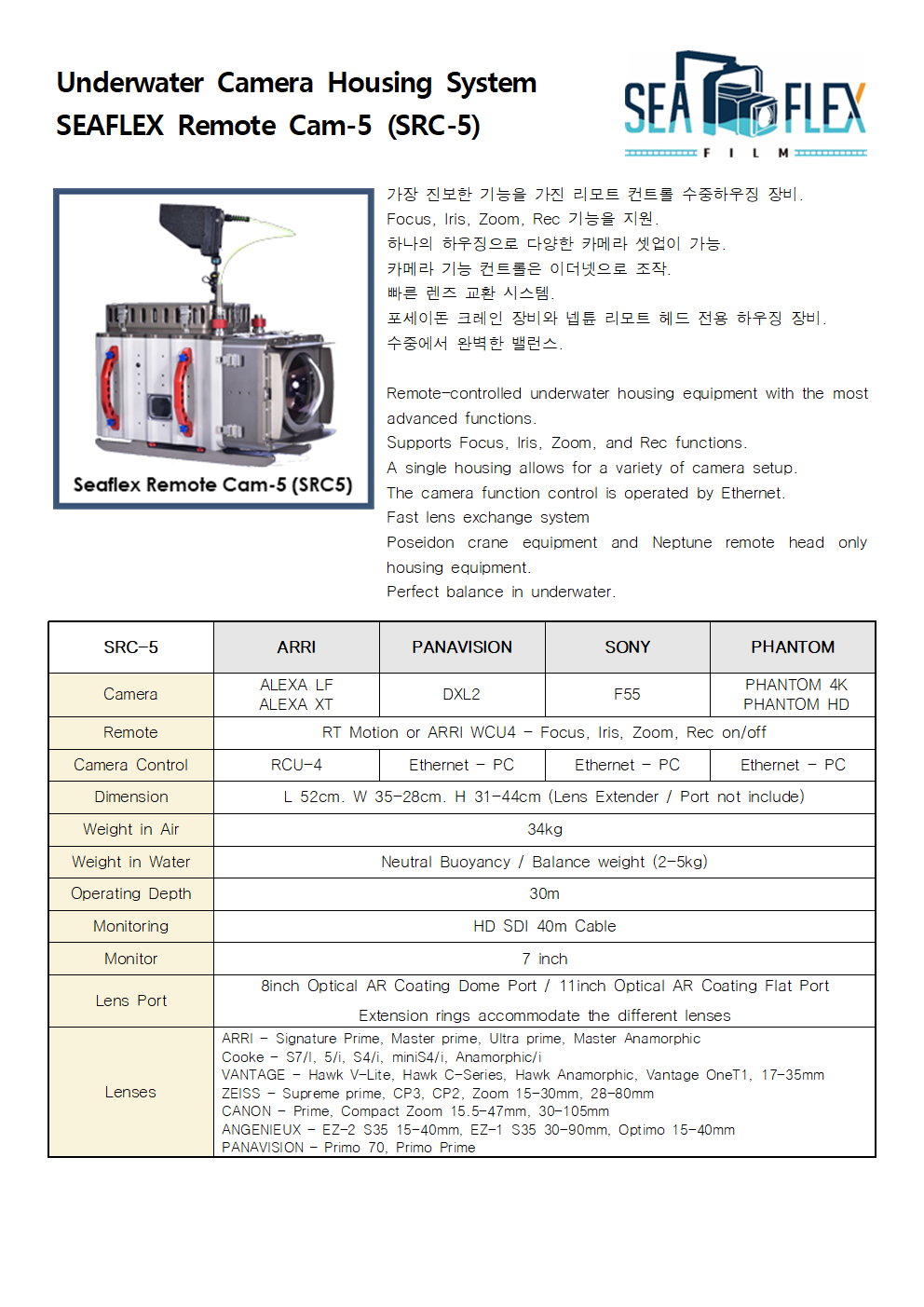 seaflex remote cam_SRC-5.png