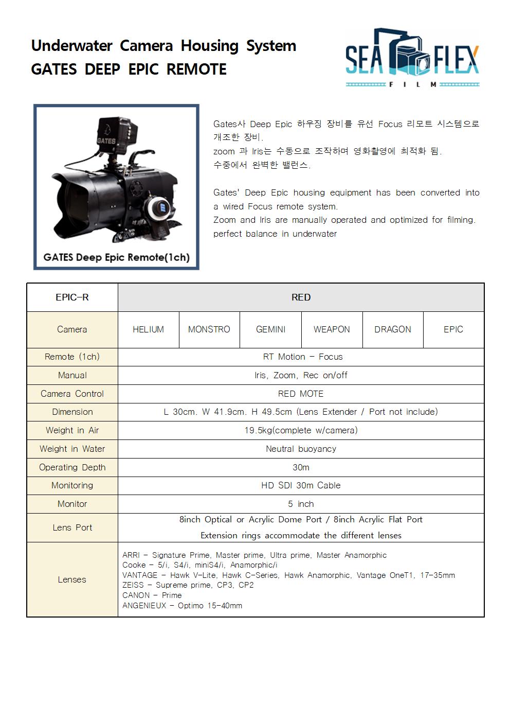 seaflex manual cam_gates_R.png
