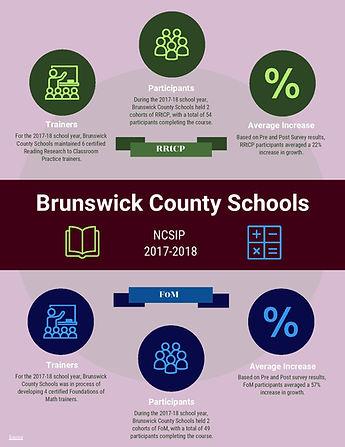 Brunswick 2019 Infographic.jpg