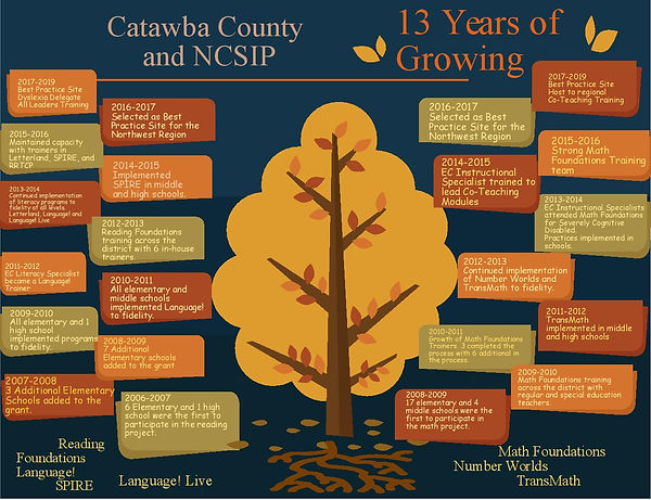Catawba 2019 Infographic.jpg