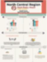 NRMS  2019 Infographic.jpg