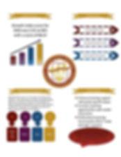 Duplin 2019 Infographic.jpg