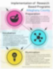 Alleghany 2019 Infographic.jpg