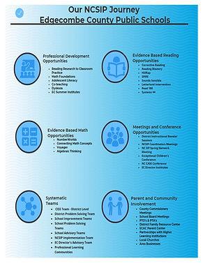 Edgecombe 2019 Infographic.jpg