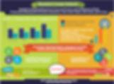 2019 Final BCS 070 Infographic.jpg