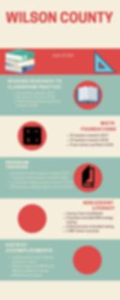 Wilson 2019 Infographic.jpg
